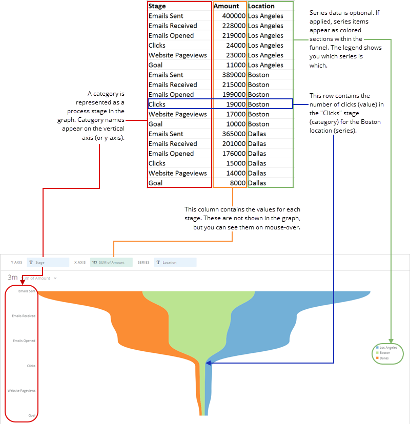 stream_funnel_spreadsheet_example.png