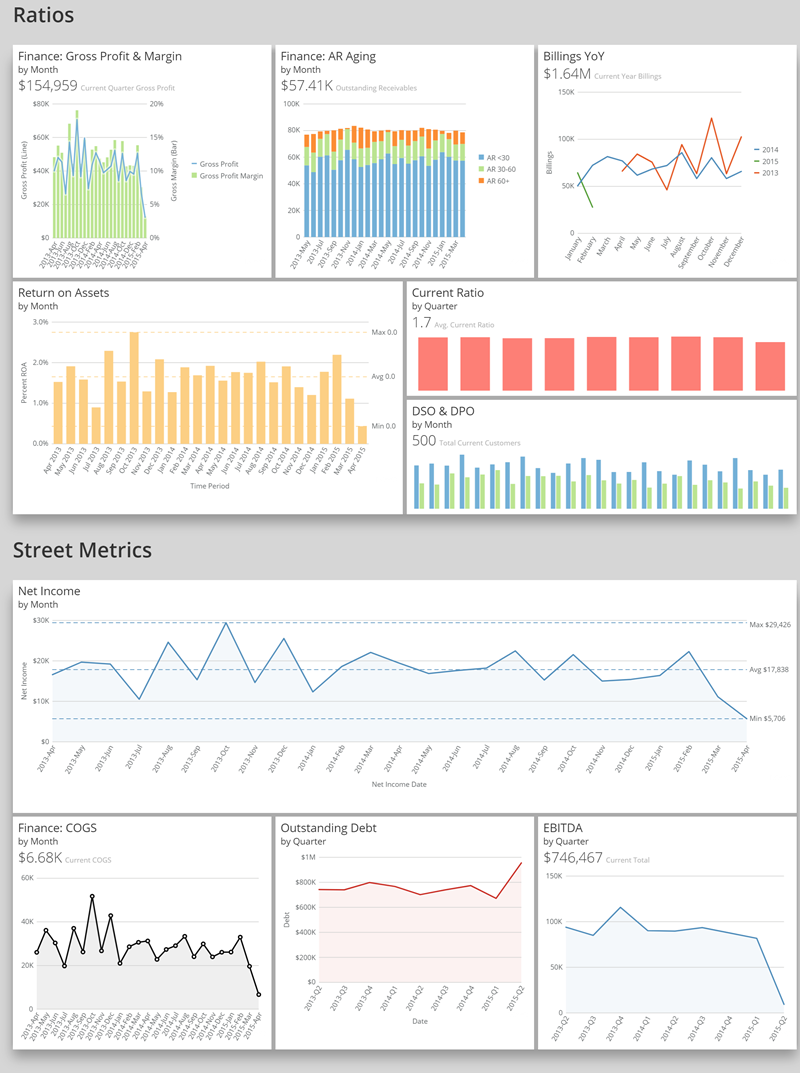 dashboard_layouts_example.png